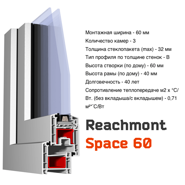 Space 60